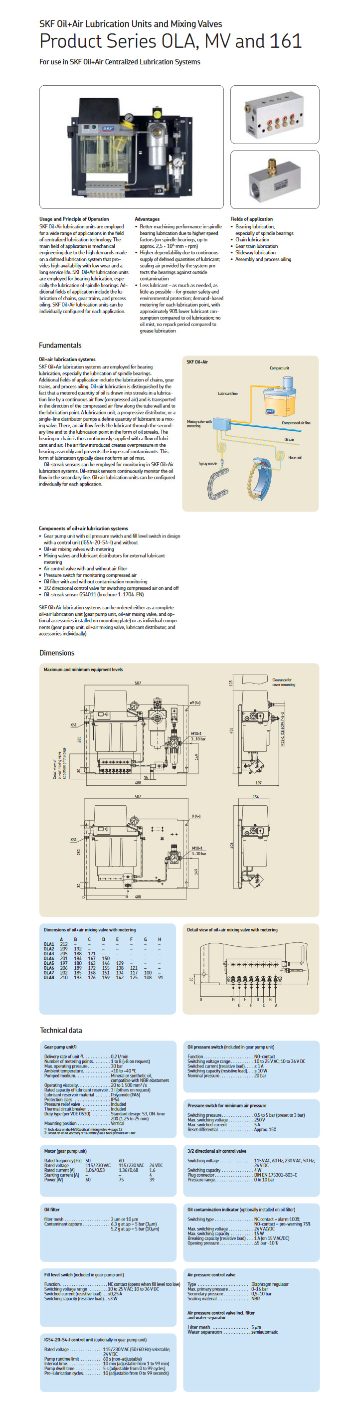 Compact Unit Oil Air Lubrication With Control Incl Filter Skf Wiring Diagram We Are Glad To Consult You