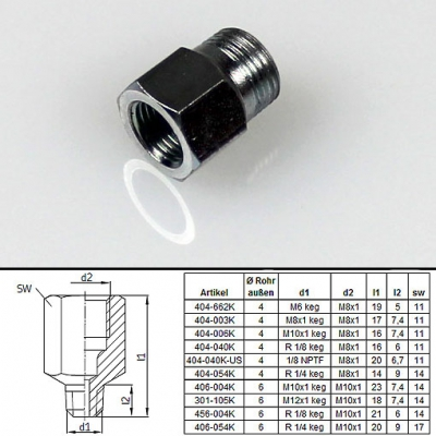 Vogel Adaptors with tapered thread