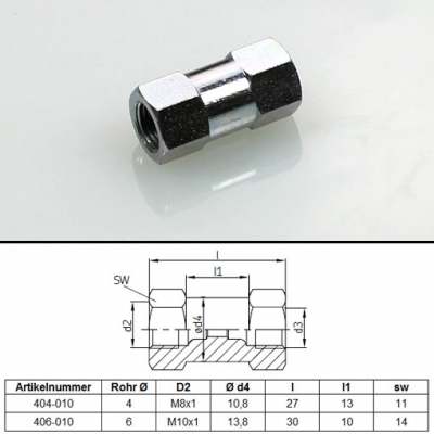 SKF Connector